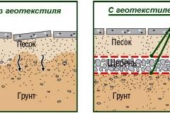 geotekstil040